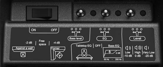 Genelec M030 有源监听音箱《Sound On Sound》评测-3.3