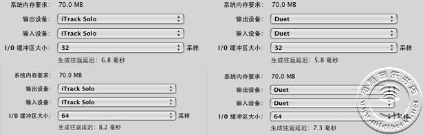 Focusrite iTrack Solo 评测 06