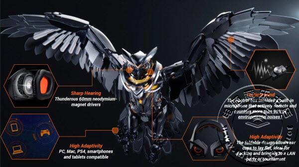 华硕推出猫头鹰造型Strix Pro游戏耳机