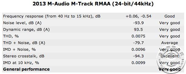 正宗M记:M-Track 系列