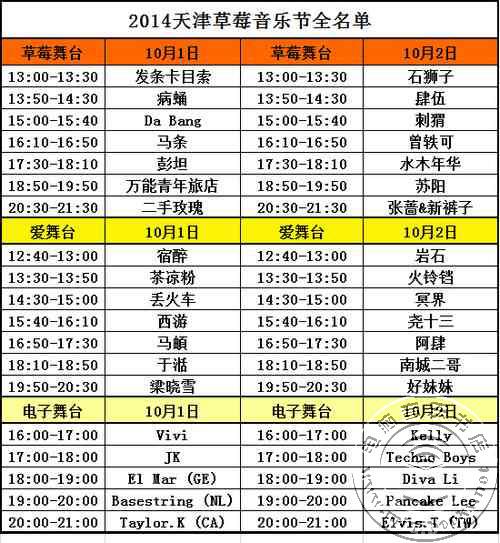 """天津首届""""草莓音乐节""""来了"""