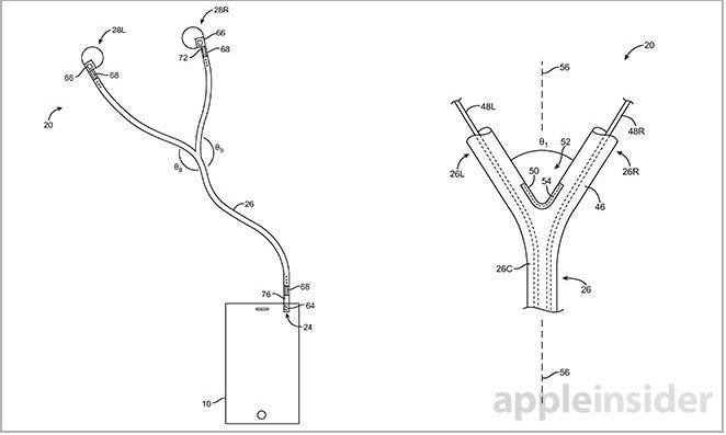 苹果获耳机专利,可以让2个用户同时使用