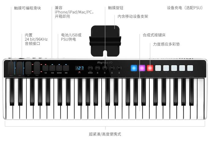 IK Multimedia发布新键盘iRig Keys I/O