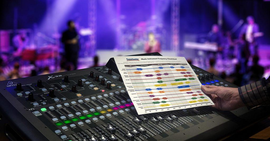 干货:【常用乐器频率表】,录音师、混音师必备!