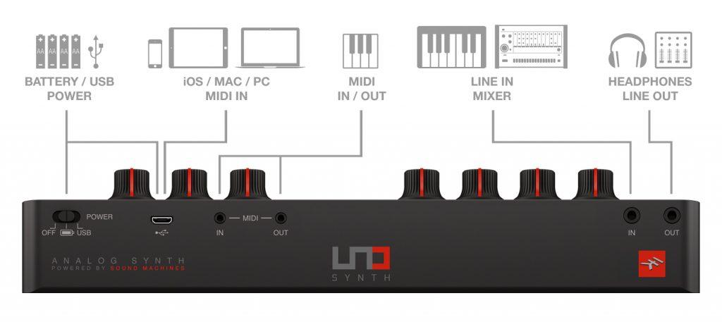 IK Multimedia推出第一款硬件合成器UNO(视频)