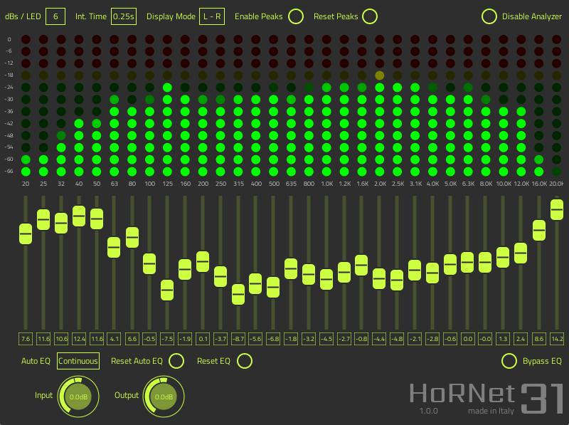 HoRNet 发布频谱分析仪和图形EQ套件:ThirtyOne