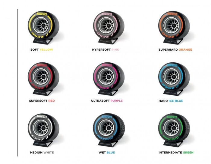 倍耐力打造F1轮胎造型蓝牙音箱:抵六副轮胎价格