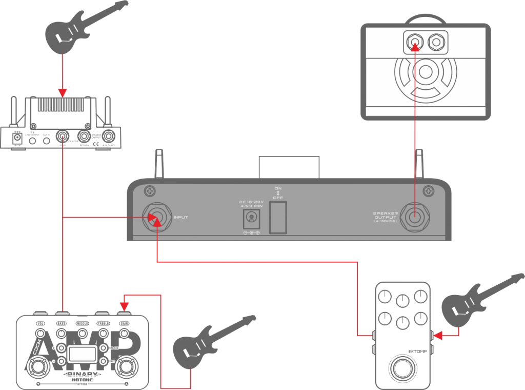 HOTONE 推出 LOUDSTER 便携式吉他功率放大器