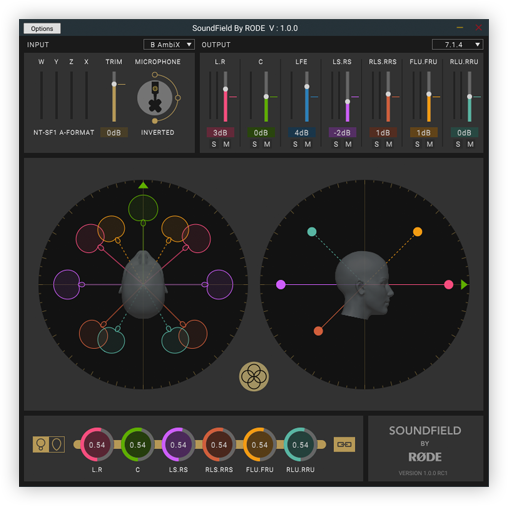 RØDE 发布360°环绕三维声场麦克风 NT-SF1