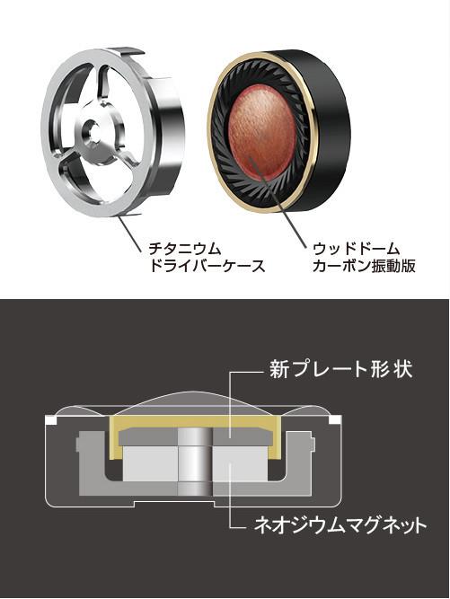 JVC推出木振膜旗舰耳塞HA-FW10000,万元耳塞俱乐部又添一员