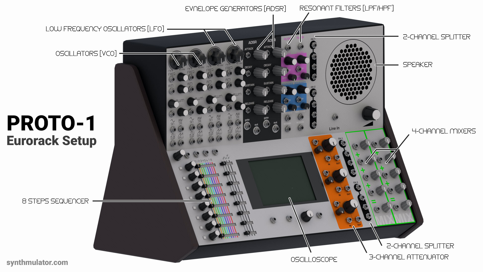 Synthmulator,可以让您玩模块化合成器的免费游戏(视频)