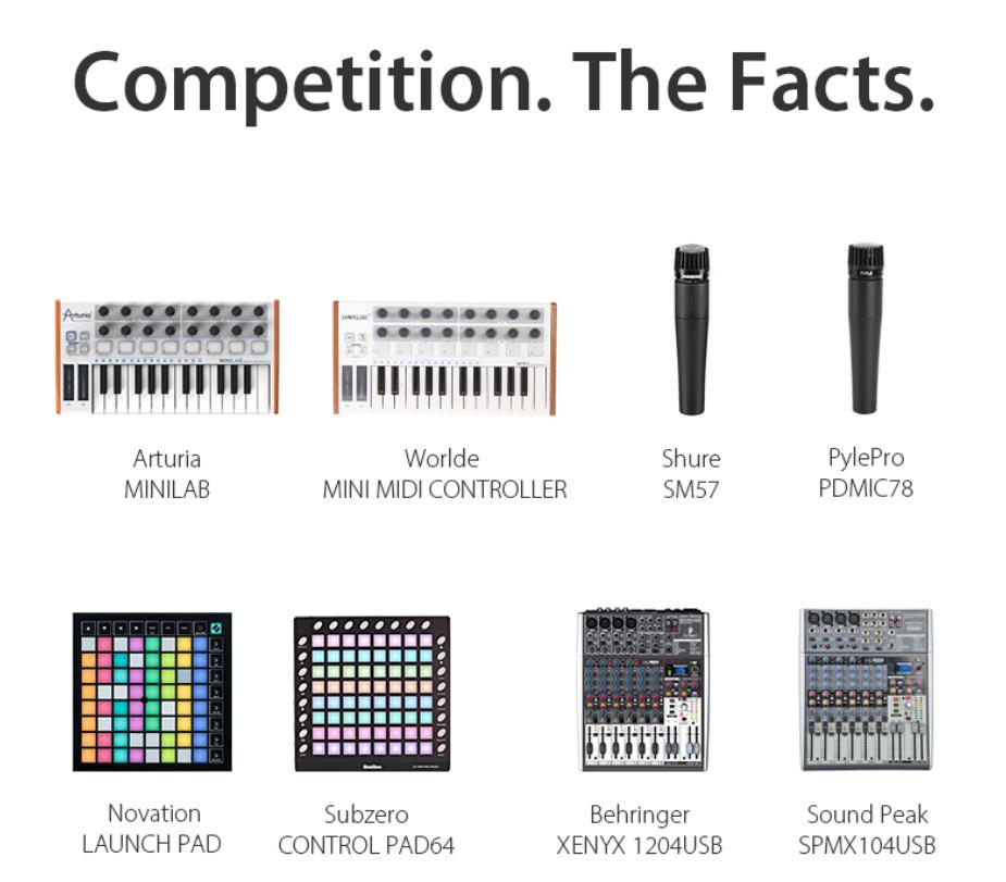 Arturia针对Behringer最新发布的Swing键盘控制器发布声明:这不是公平竞争