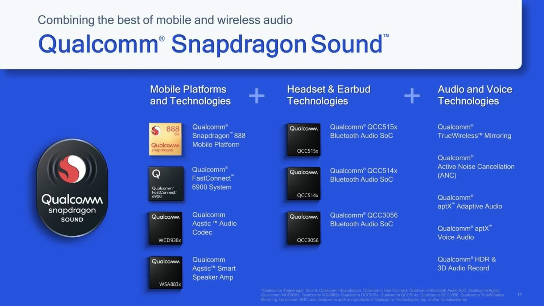 高通发布Snapdragon Sound音效品牌,为挑剔的耳朵提升无线音频质量